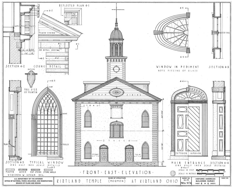 temple ordinances Mormon Fundamentalism